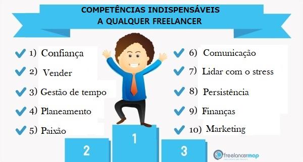 Habilidades profissionais para freelancers