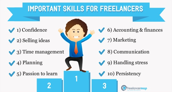 Freelance Writing- Core Skills and Insights