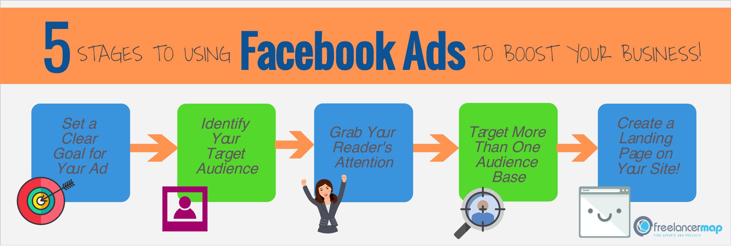 To create official facebook a freelancer