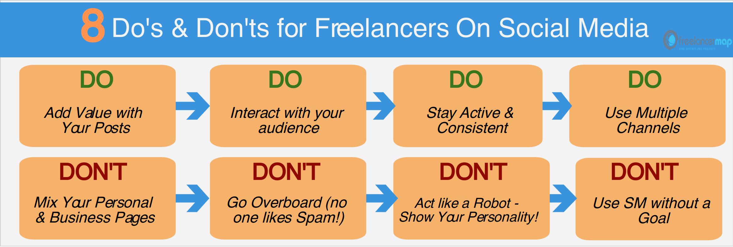 Do's & Don'ts For Freelancers On Social Media