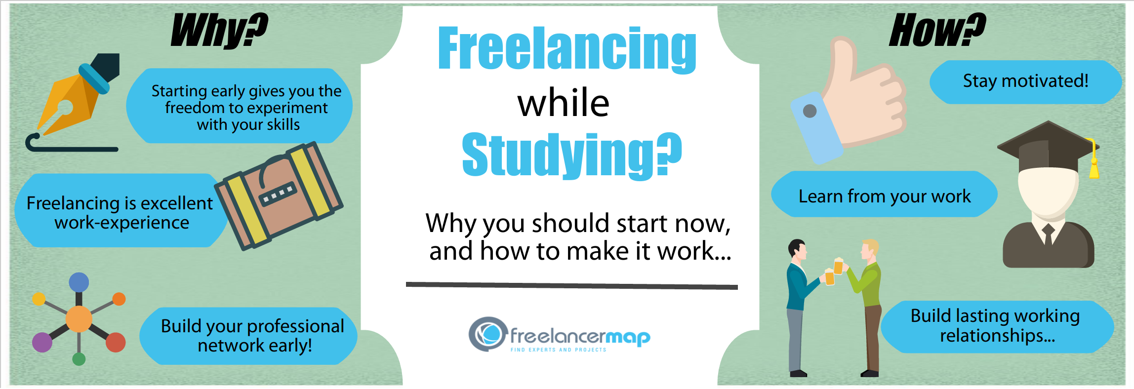Freelancing while studying - why freelance while in college can jumpstart your career