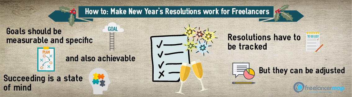 New year resolutions for freelancers
