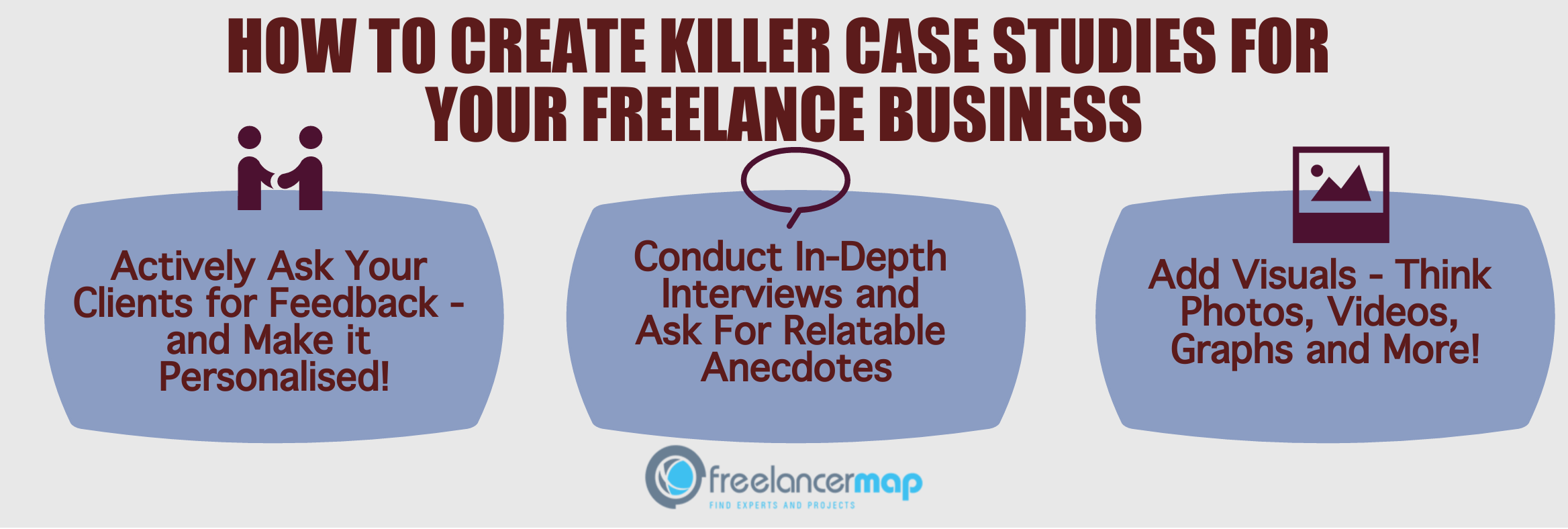 Buy a customized case study