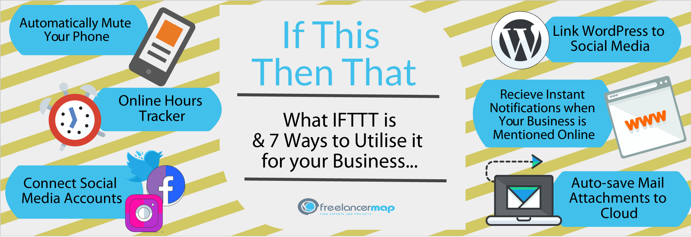 If This Then That: What is IFTTT & 7 ways to Utilise it for