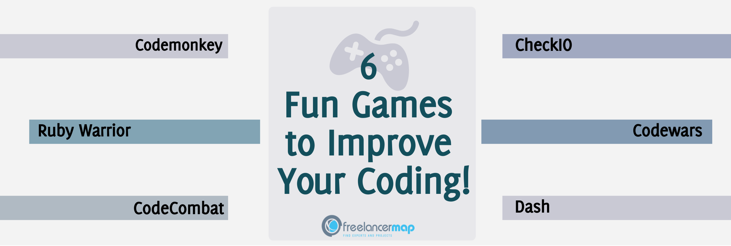 Improve your Coding with These 6 Awesome Games and Challenges