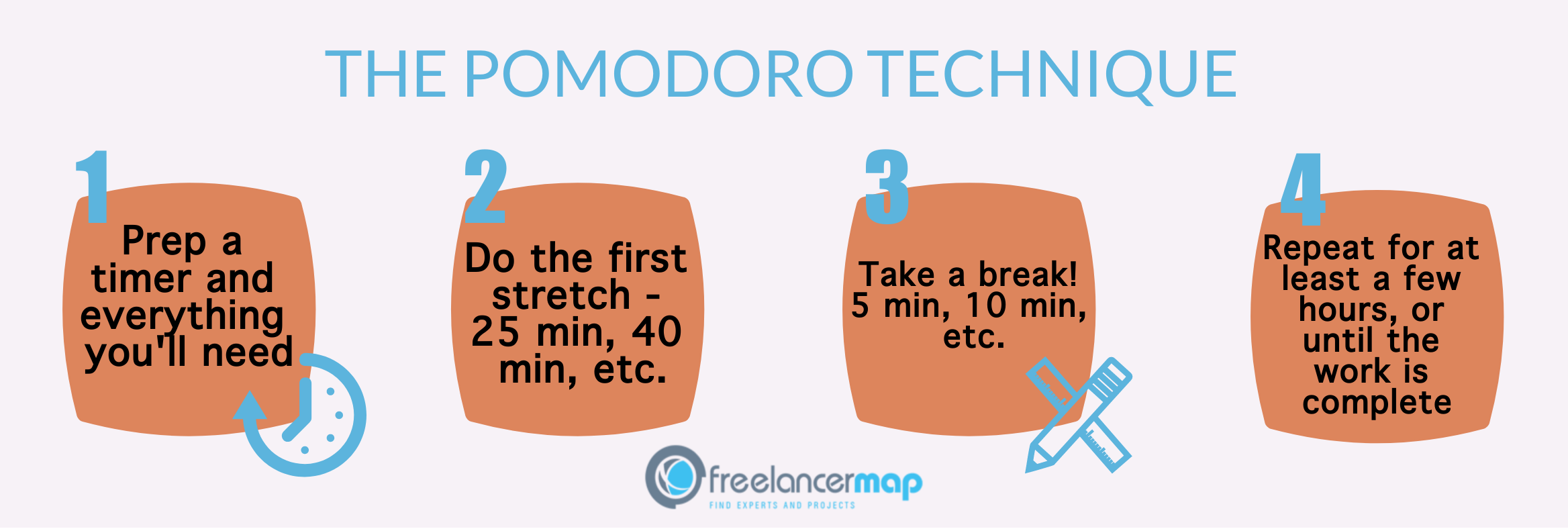 Image result for pomodoro method