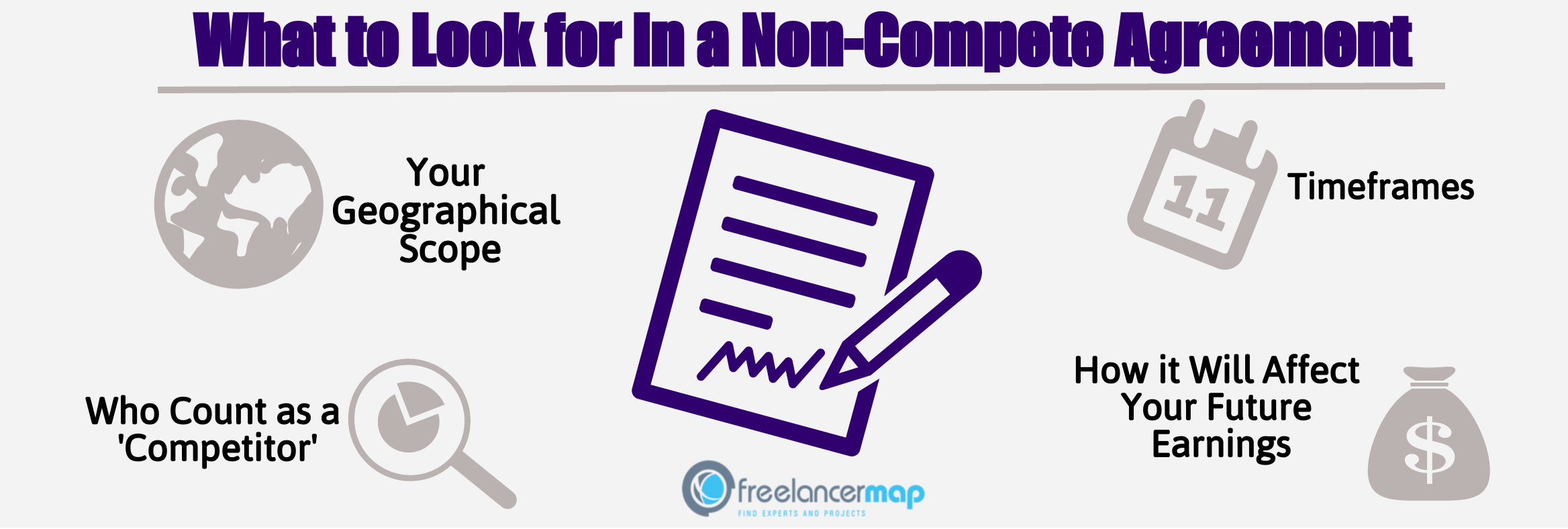 What to look for in a non compete agreement