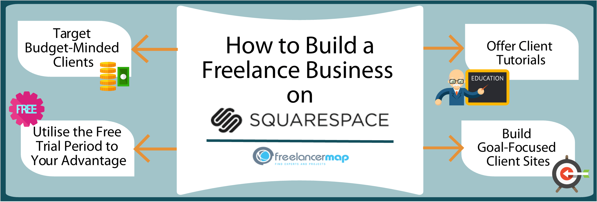 How to build a freelance business on Squarespace - Becoming a Freelance Squarespace designer