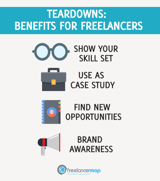 Benefits of creating teardowns for freelancers