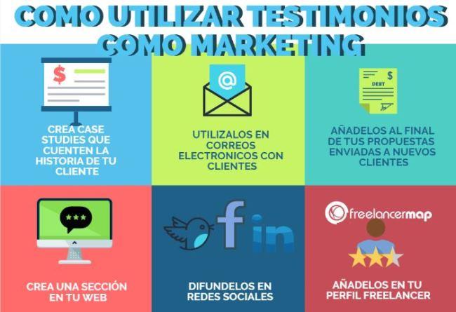 Como utilizar testimonios de clientes para publicidad y marketing