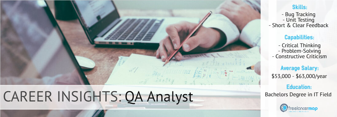 QA Analyst job overview Skills, capabilities, average salary and education
