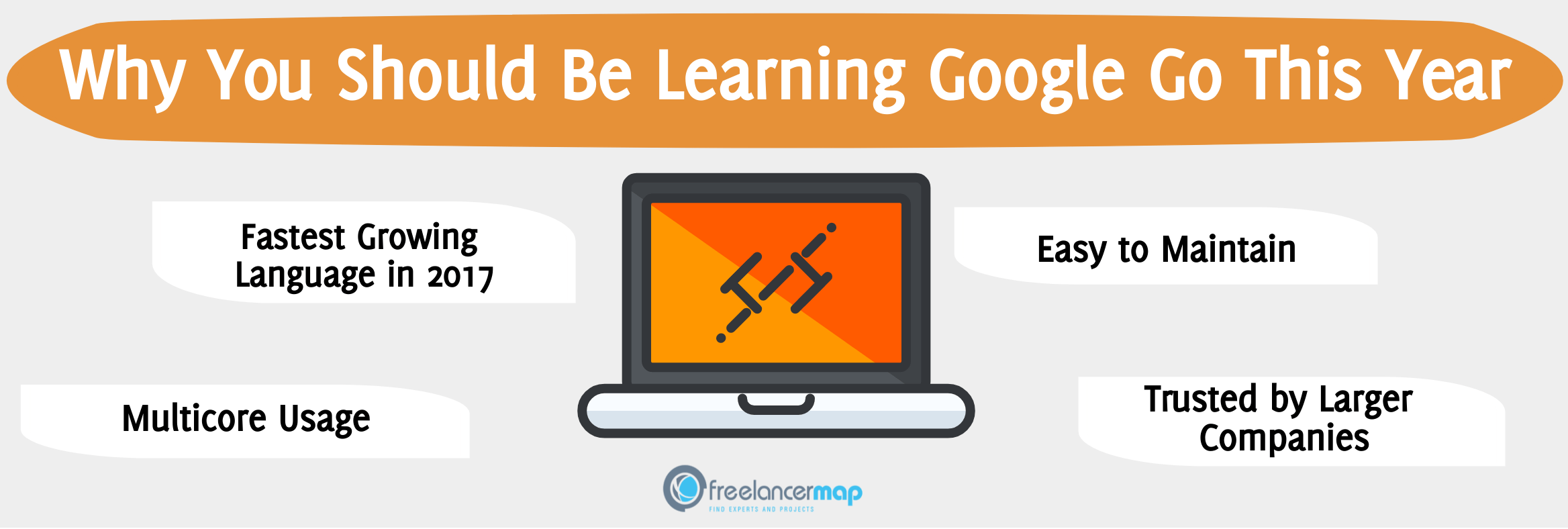 Why should you learn Google Go