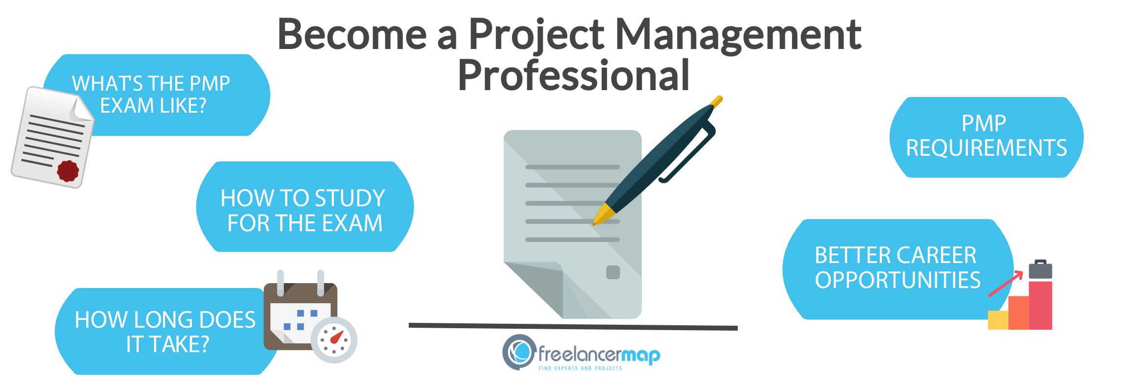 Hear From The Experts Obtaining Pmp Certification