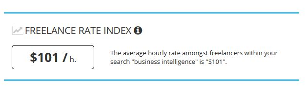 Average freelance rate among BI consultants is $101 / hour