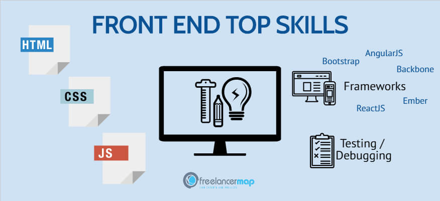 Skills required in front end development