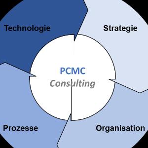 PCMC GmbH Logo